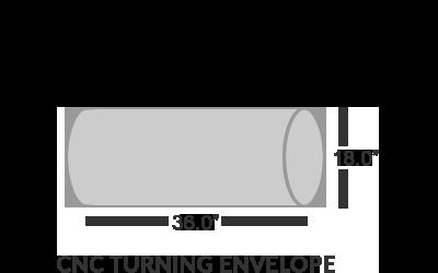 CNC Turning Envelope
